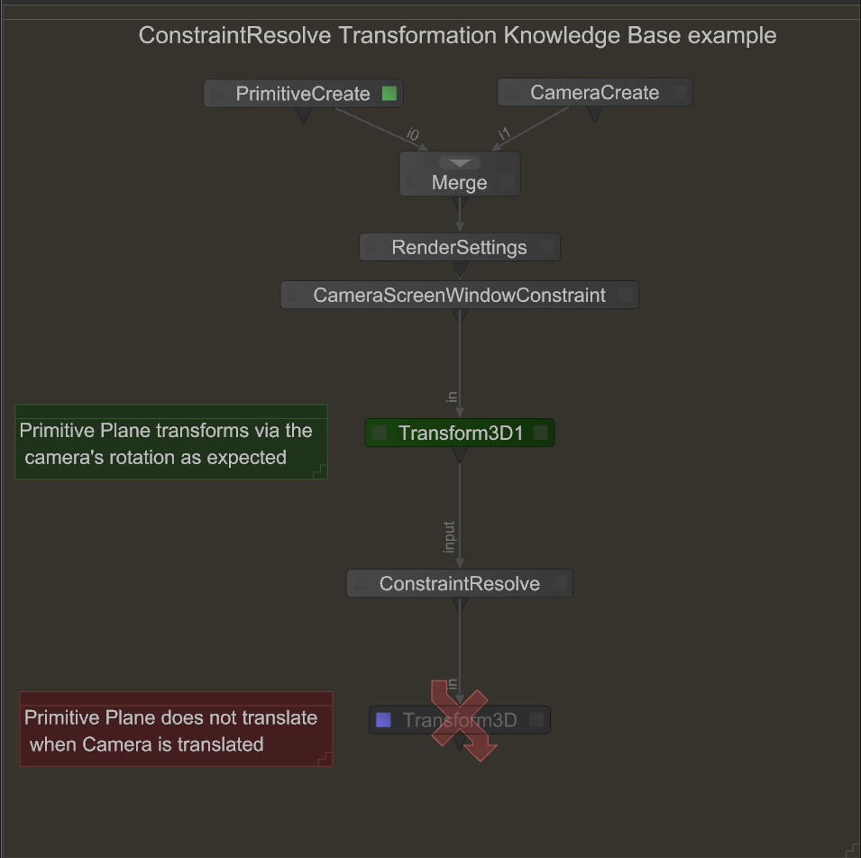 ConstraintKB_example.PNG